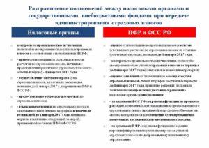 Передача администрирования страховых взносов в ФНС на 2019 год
