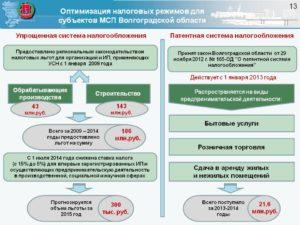 Патентная система для розничной торговли