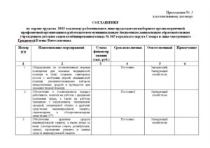 Рекомендации по составлению соглашения по охране труда