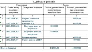 Книга учёта доходов и расходов для УСН в 2019 году