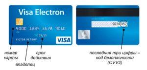 Номер банковской и кредитной карты