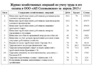 пример заполнения журнала регистраций хозяйственных операций