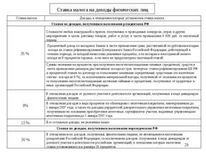 Налог на дивиденды для физических и юридических лиц