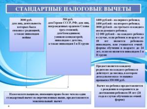 Налоговые вычеты по НДФЛ в 2019 году