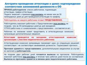 Проведение и организация аттестации сотрудников на соответствие занимаемой должности