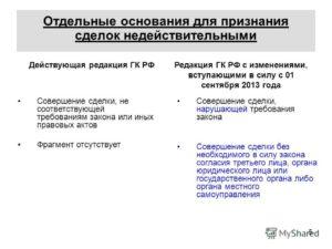 Незаключенный договор: признаки, основания для признания и последствия для разных типов сделок