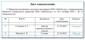 пример листа ознакомления с локальными нормативными актами