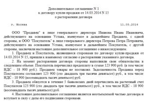 Расторжение договора поставки