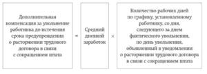 Компенсация при сокращении работников: особенности и формулы расчета