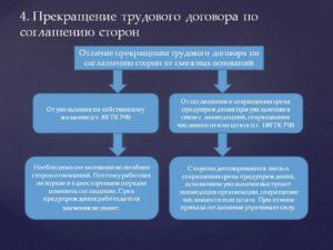 Причины расторжения трудового договора по соглашению сторон