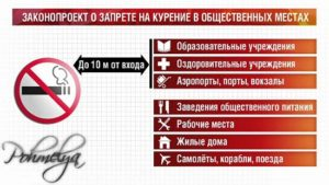 Закон о запрете курения в общественных местах в действии