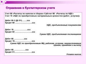 Проводки, субсчета и характеристика счета 69 в бухгалтерском учете