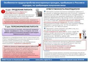 Продление патента: перечень документов