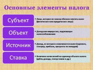 Объекты и субъекты налогообложения в России