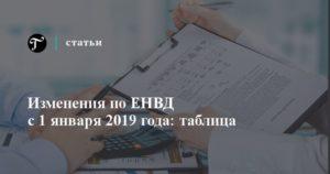 Ставка ЕНВД в 2019 году