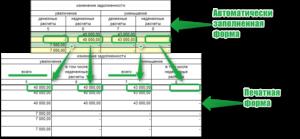порядок заполнения формы 0503769 в 2019 году
