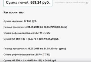 Пени по налогу на прибыль в 2019 году