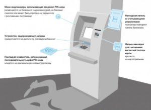 Мошенические операции с банковскими картами