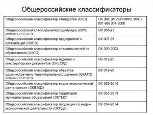 Классификатор ОКПД 2 в 2019 году с расшифровкой и его применение