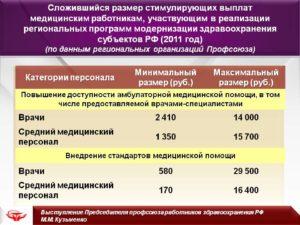 Стимулирующие выплаты медицинским работникам