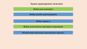 Логистика транспортных перевозок: цели, задачи, функции