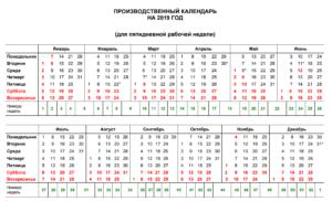 Производственный календарь на 2019 год при шестидневной рабочей недели: отличия от правил «пятидневки»