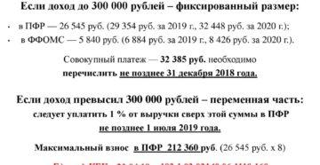Уплата страховых взносов для ИП в 2019 году