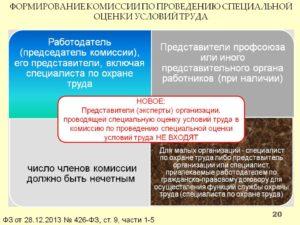 порядок проведения специальной оценки условий труда (СОУТ) на 2019 год