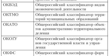 Расшифровка классификатора ОКПО на 2019 год