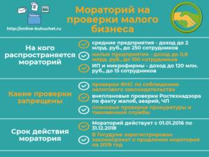Мораторий на проверки малого бизнеса в 2019 году