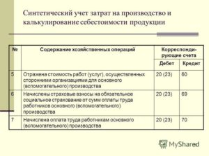 Бухгалтерский учет затрат на производство: методы и документальное оформление