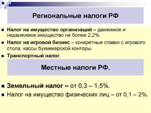 Региональные налоги в РФ