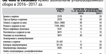 Утилизационный сбор: кто и за что платит в 2019 году