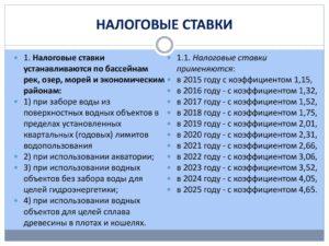 Водный налог в 2019 году