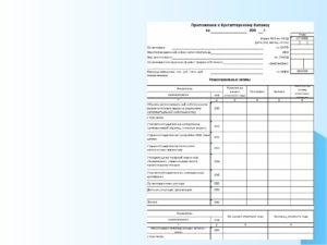 Приложение к бухгалтерскому балансу по форме №5