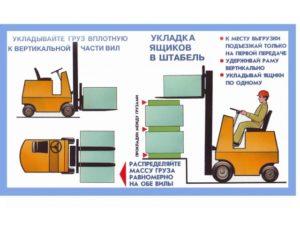 Пример типовой инструкции водителя-погрузчика