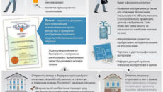 Как оформить патент на изобретение в России