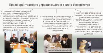 Деятельность арбитражного управляющего и оплата его услуг