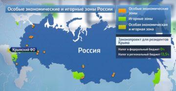 Особые игорные зоны в России на 2019 год