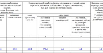 Пошаговая инструкция по заполнению формы П-4 Статистика