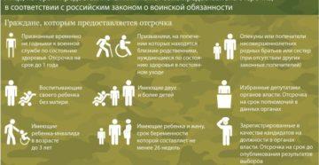 Осенний призыв. Кто имеет право на отсрочку от службы в армии