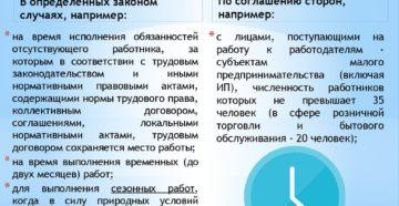Срочный трудовой договор согласно ТК РФ