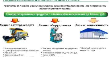 Особенности лизинга оборудования для малого бизнеса