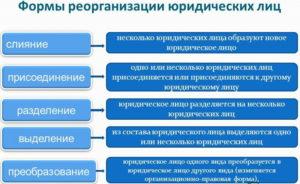 Реорганизация организации в форме присоединения