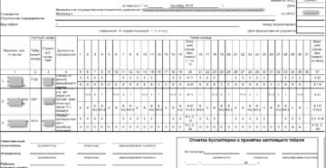 Правила и пример заполнения табеля учета рабочего времени