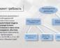 Как привлечь к субсидиарной ответственности за банкротство с 1 июля 2019 года