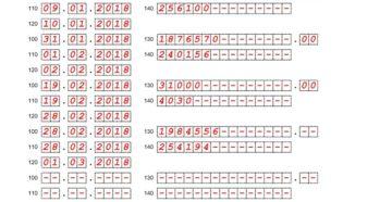 Как правильно заполнить новую форму 6-НДФЛ: пошаговая инструкция с примерами