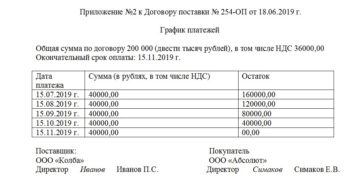 пример графика платежей