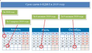 Сроки сдачи НДФЛ в 2019 году: сводная таблица